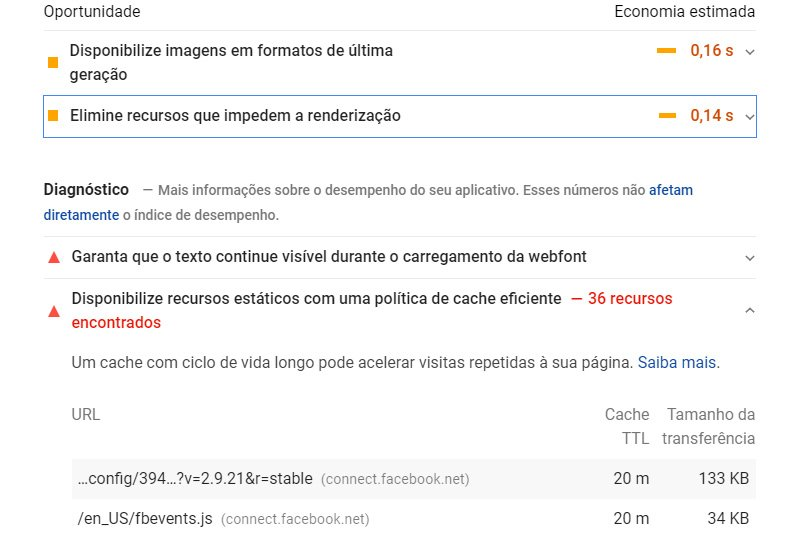 Análise do PageSpeed Insights